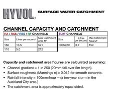 Picture for category Capacity & Catchment